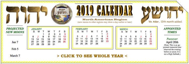 Biblical Calendar.New Moon Report Biblical Calendar